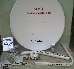 DirecTV satellite transponders